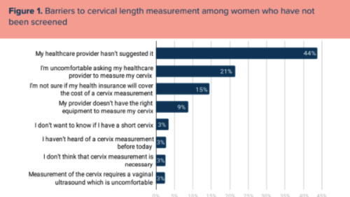graph depicting cervical screening data